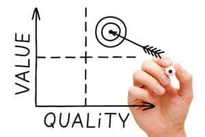 Custom Website Design Pricing